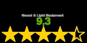 recensie klanten bonnema dj shows